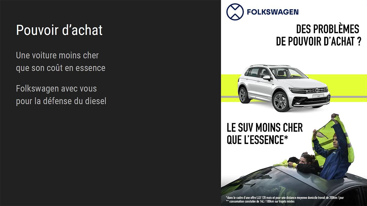 Folkswagen : Pouvoir d'achat