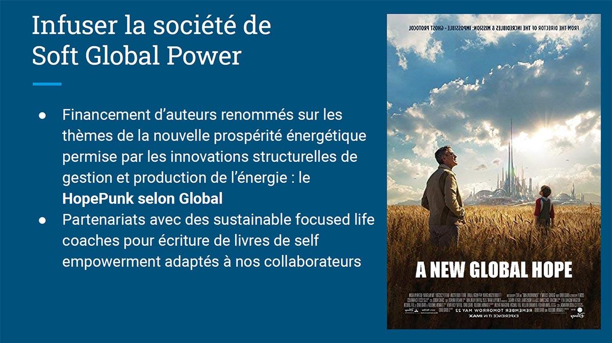 Global : Soft Global Power